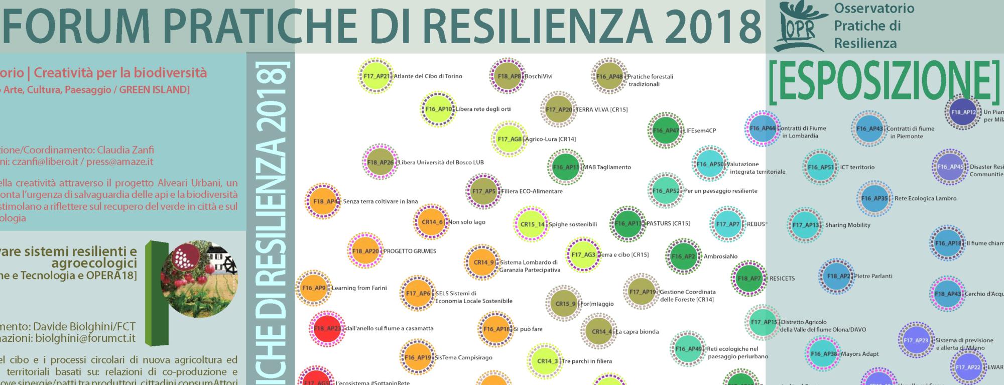 forum pratiche di resilienza 2018